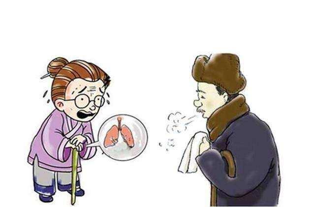 类似支气管炎症状