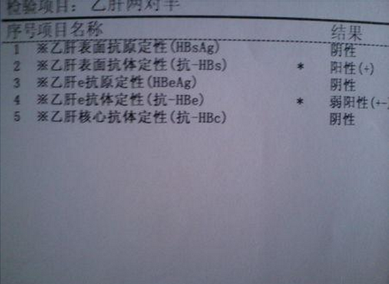 hbsag阴性是什么意思,阳性是乙肝吗?肝功能检查表怎么看?