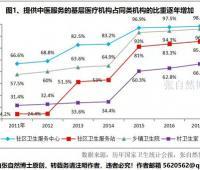张自然:《中医药法》1周年,16项大盘点