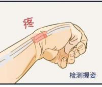 患腱鞘炎怎么办?腱鞘炎最佳治疗方法